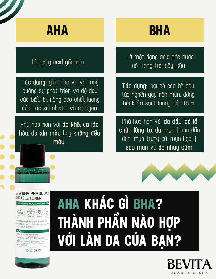 aha-khac-gi-bha-thanh-phan-nao-hop-voi-lan-da-cua-ban-info-bevitavn
