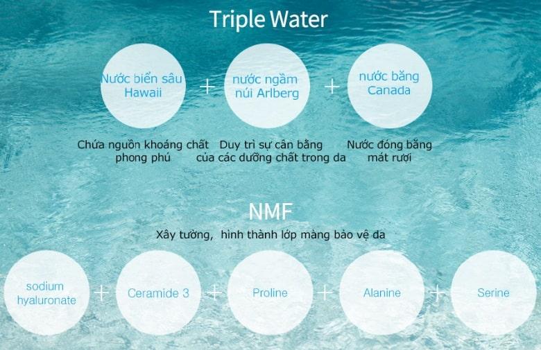 Thành phần serum dưỡng ẩm SNP Triple Water Aqua Serum 55ml