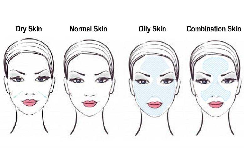 Aknicare Treatment có tốt không loại da
