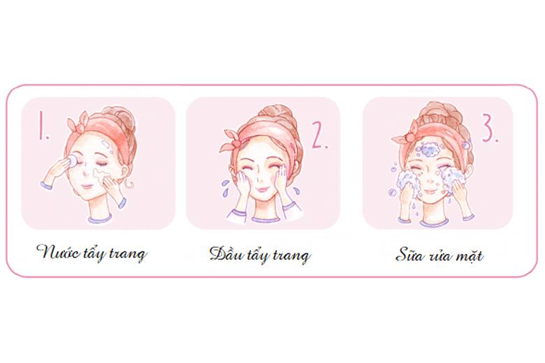 Triple Cleansing có thật sự cần thiết trong quy trình dưỡng và chăm sóc da hàng ngày không?